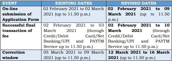 ugc net june 2021 revised exam dates