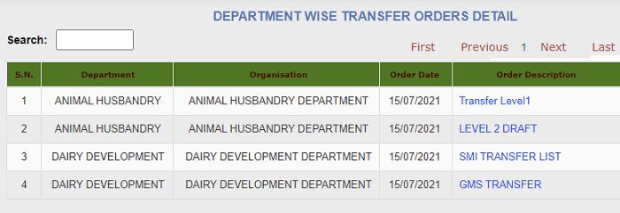 manav sampada transfer order details